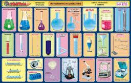 material educativo-didactico laboratorio-colegios-universidades-enseñanza-educacion quimica